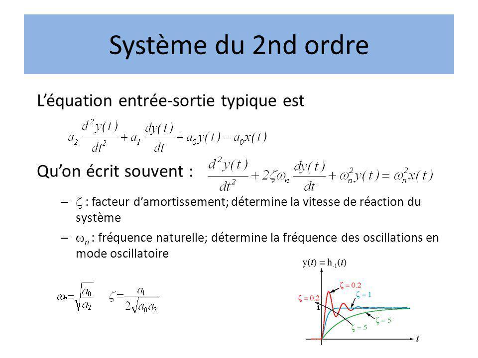 Système du 2nd ordre L'équation entrée-sortie typique est