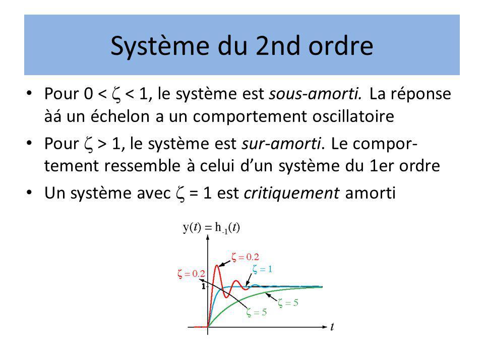 Système du 2nd ordre Pour 0 <  < 1, le système est sous-amorti. La réponse àá un échelon a un comportement oscillatoire.