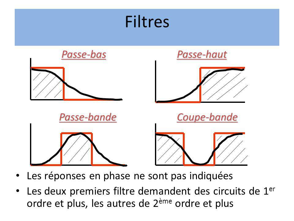 Filtres Passe-bas Passe-haut Passe-bande Coupe-bande