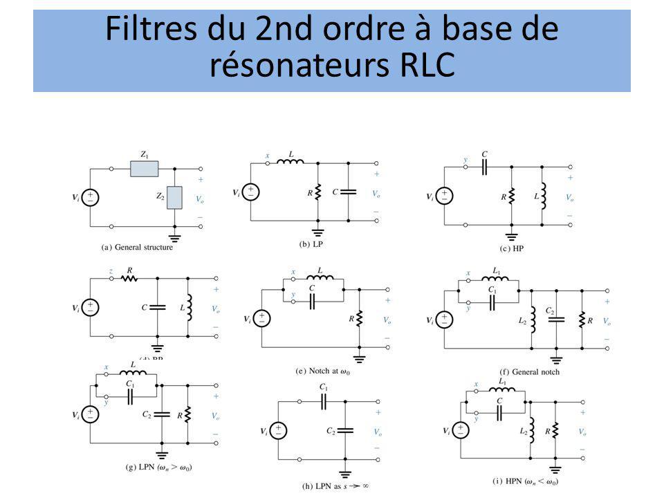 Filtres du 2nd ordre à base de résonateurs RLC