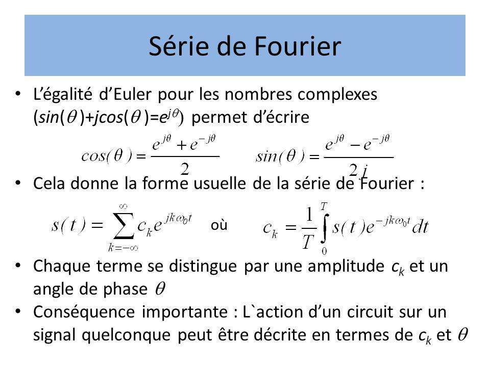Série de Fourier L'égalité d'Euler pour les nombres complexes (sin()+jcos()=ej) permet d'écrire.