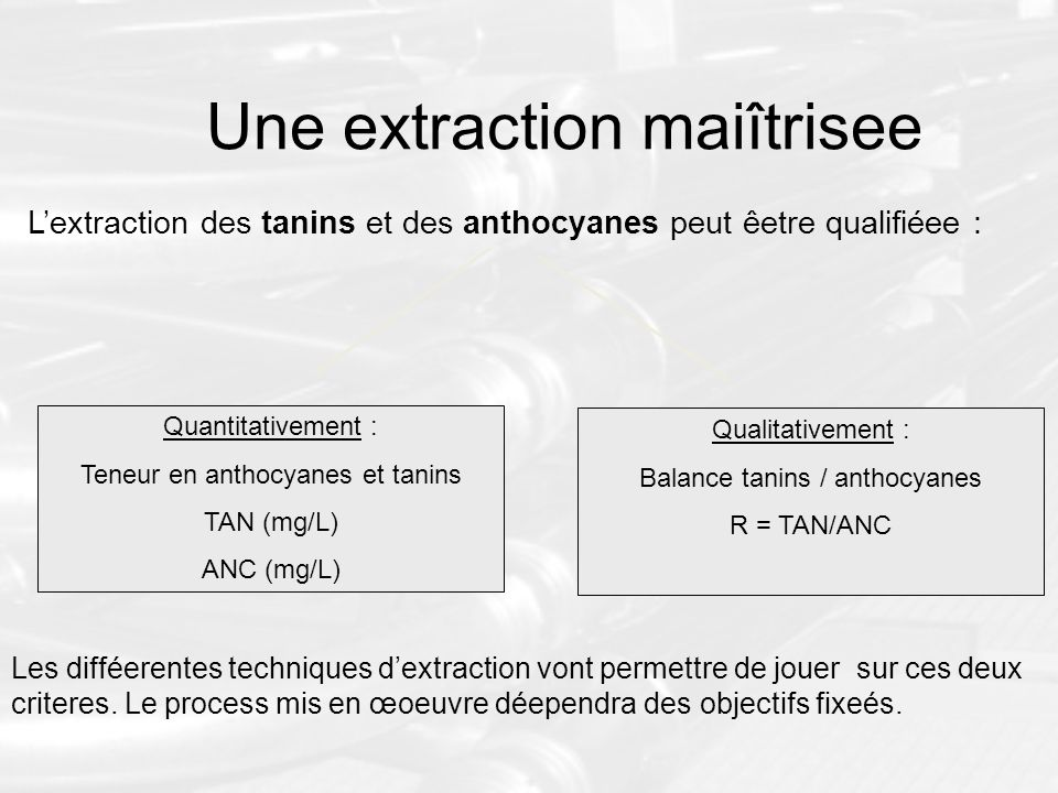 Une extraction maiîtrisee