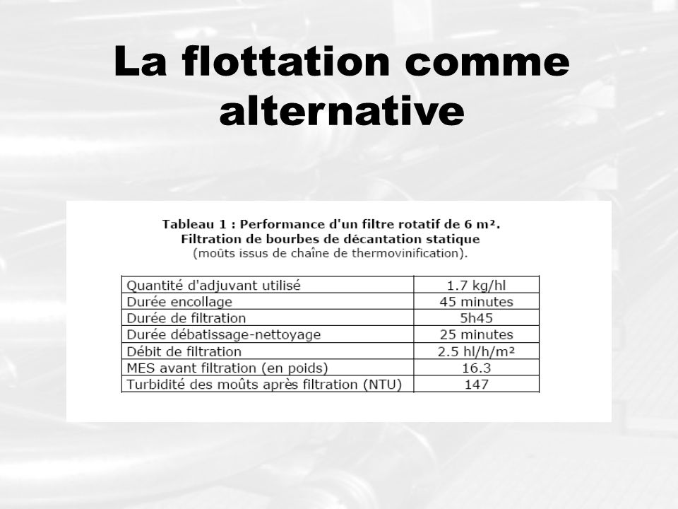 La flottation comme alternative