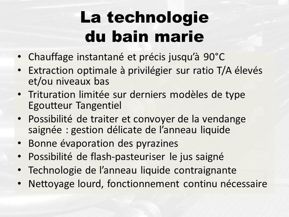 La technologie du bain marie