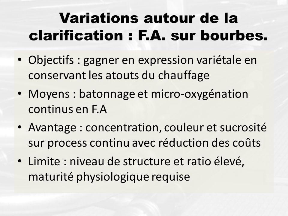 Variations autour de la clarification : F.A. sur bourbes.