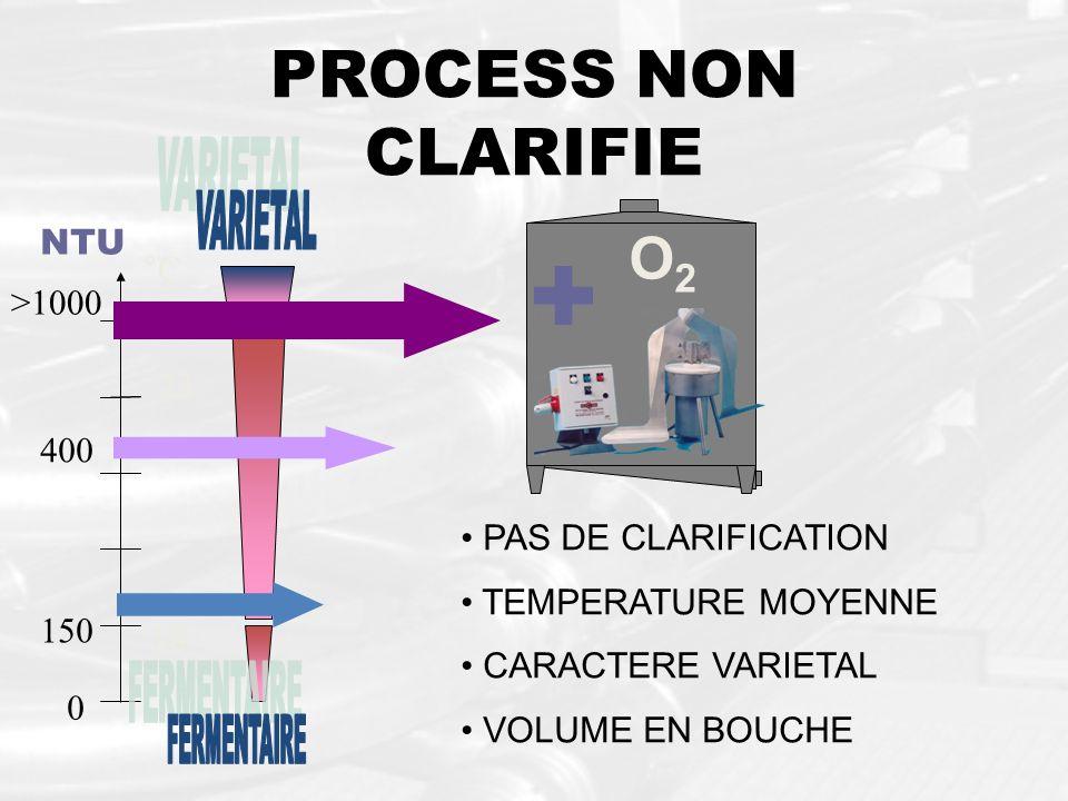 PROCESS NON CLARIFIE O2 VARIETAL NTU °C >1000 23 400