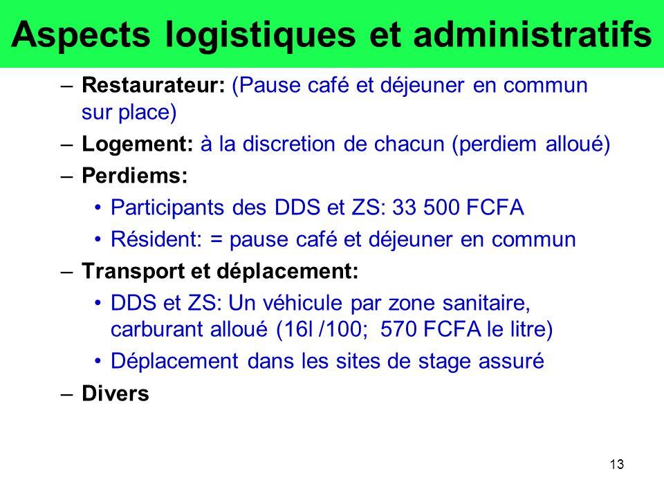Aspects logistiques et administratifs