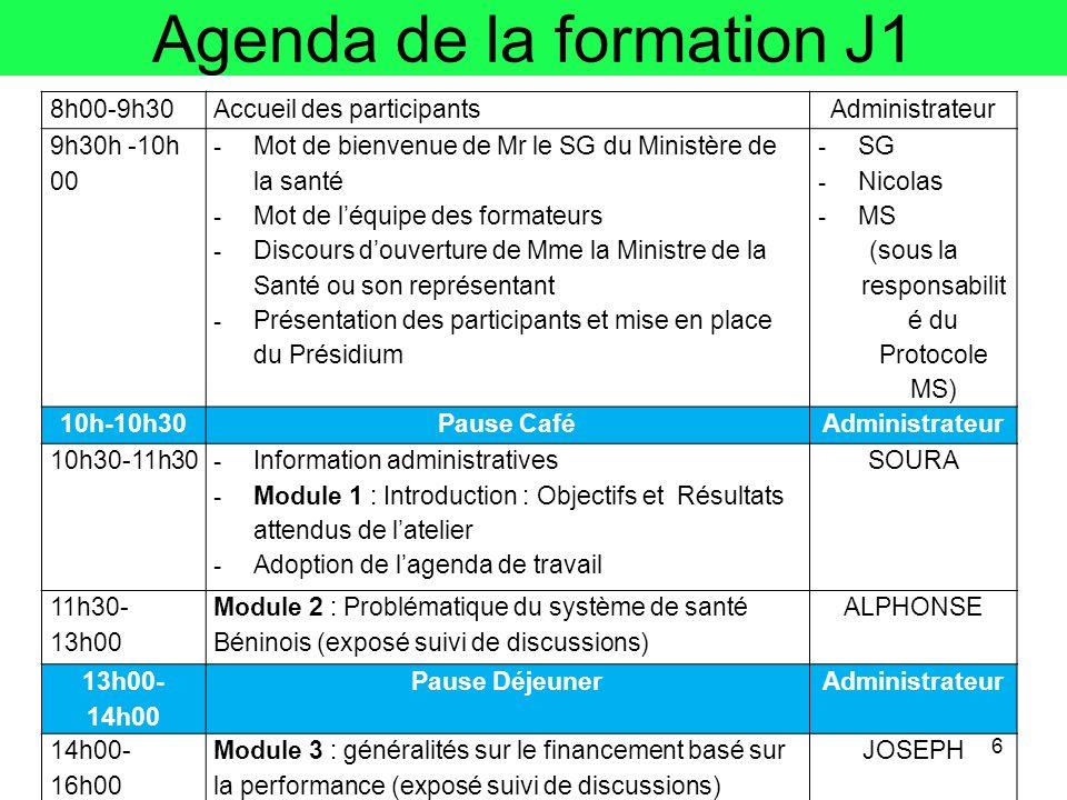 Agenda de la formation J1