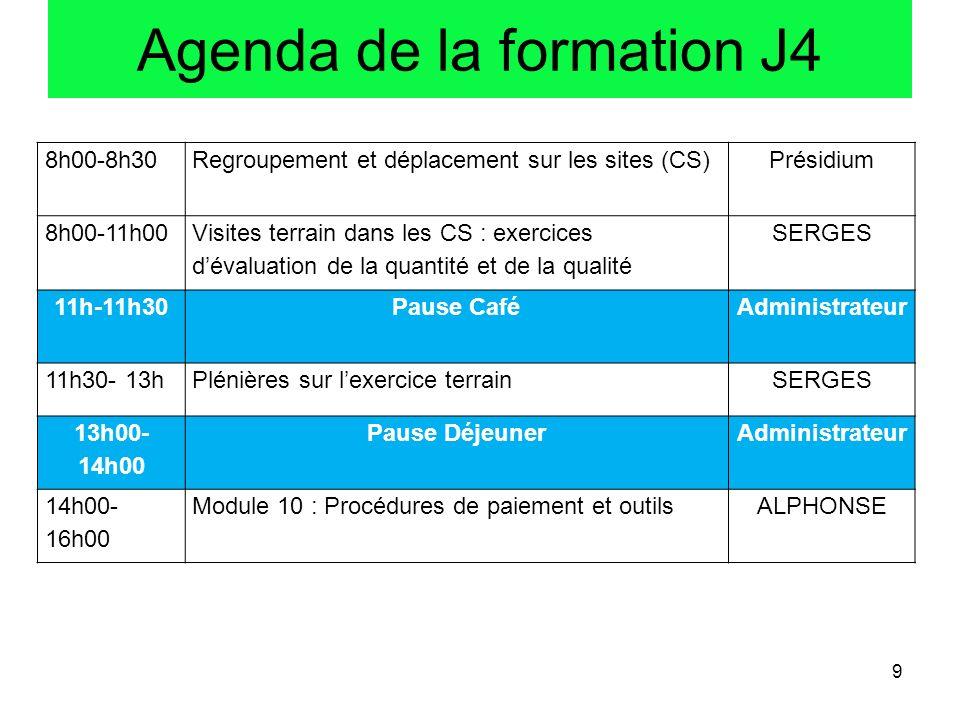 Agenda de la formation J4