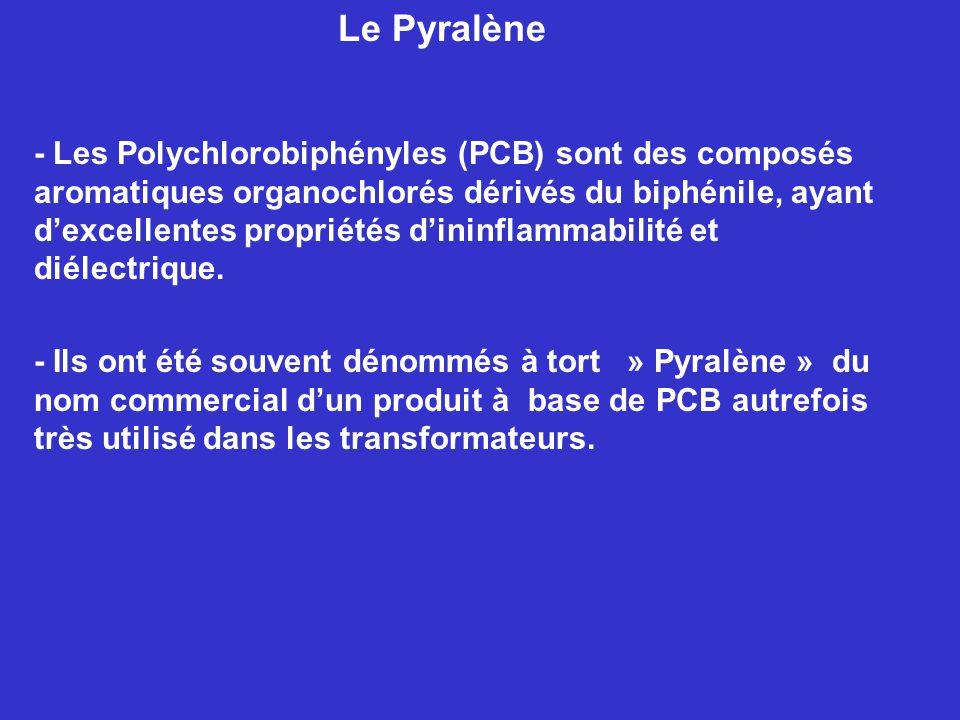 Le Pyralène