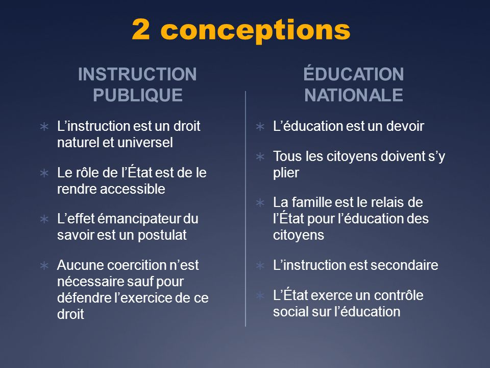 2 conceptions INSTRUCTION PUBLIQUE ÉDUCATION NATIONALE