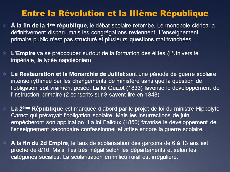 Entre la Révolution et la IIIème République