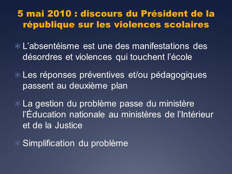 5 mai 2010 : discours du Président de la république sur les violences scolaires