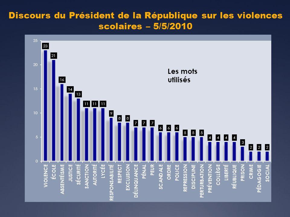 Discours du Président de la République sur les violences scolaires – 5/5/2010
