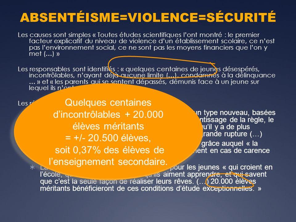 ABSENTÉISME=VIOLENCE=SÉCURITÉ