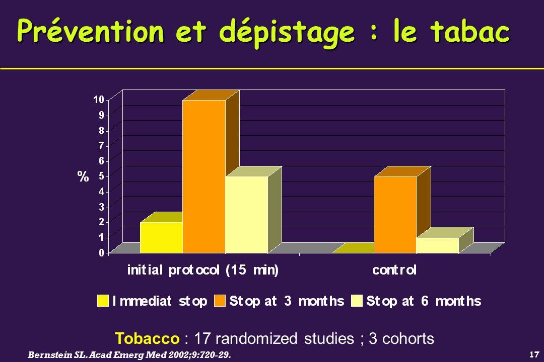 Prévention et dépistage : le tabac