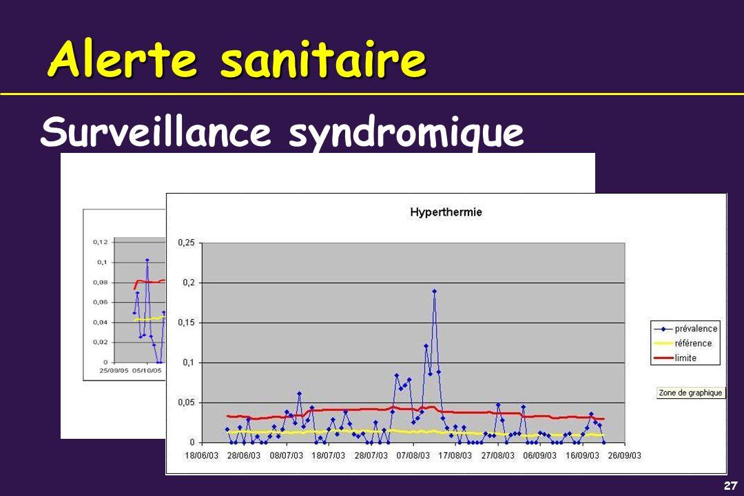Alerte sanitaire Surveillance syndromique
