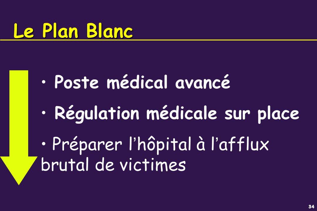 Le Plan Blanc Poste médical avancé Régulation médicale sur place