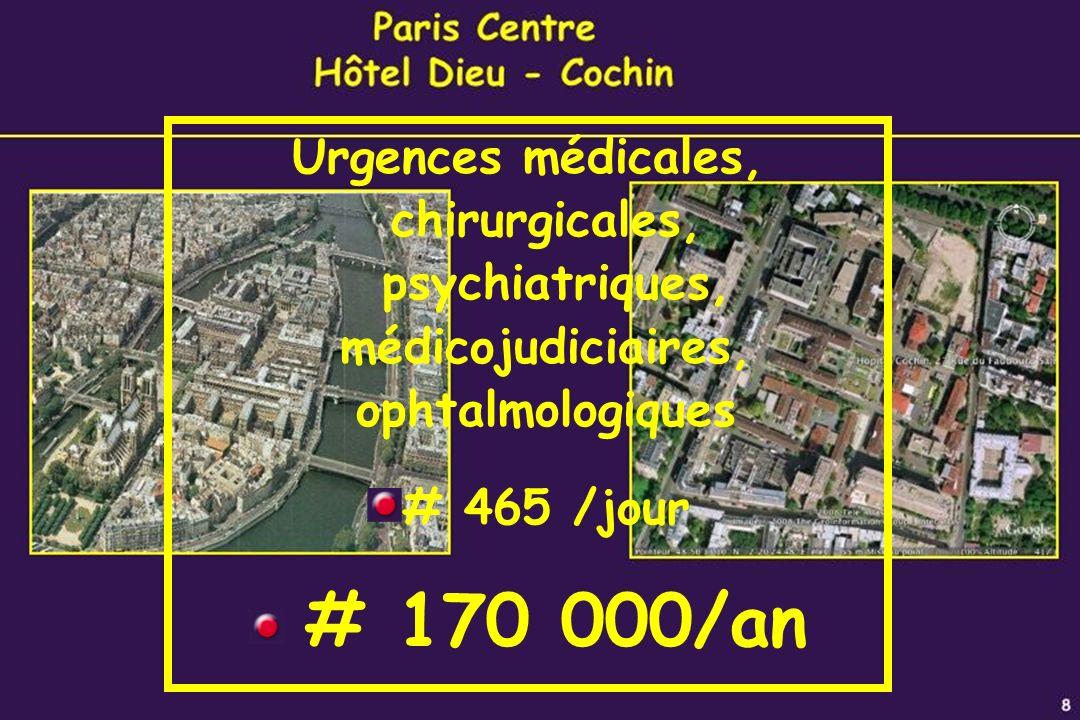 Urgences médicales, chirurgicales, psychiatriques, médicojudiciaires, ophtalmologiques