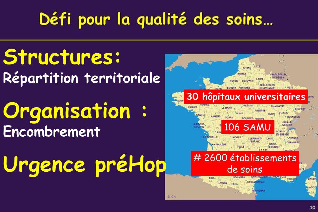 Structures: Organisation : Urgence préHop Répartition territoriale