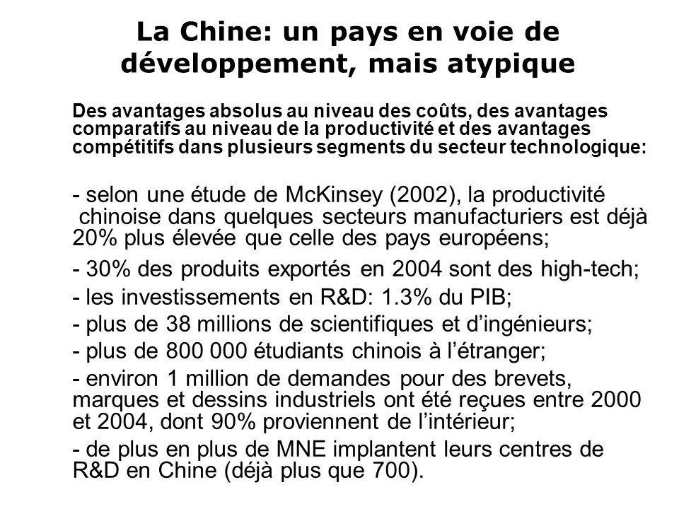 La Chine: un pays en voie de développement, mais atypique