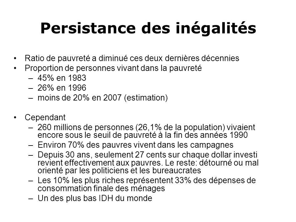 Persistance des inégalités