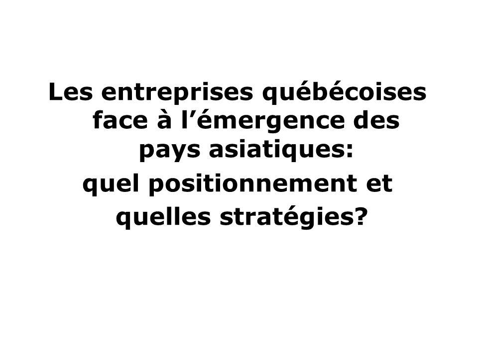 Les entreprises québécoises face à l'émergence des pays asiatiques: