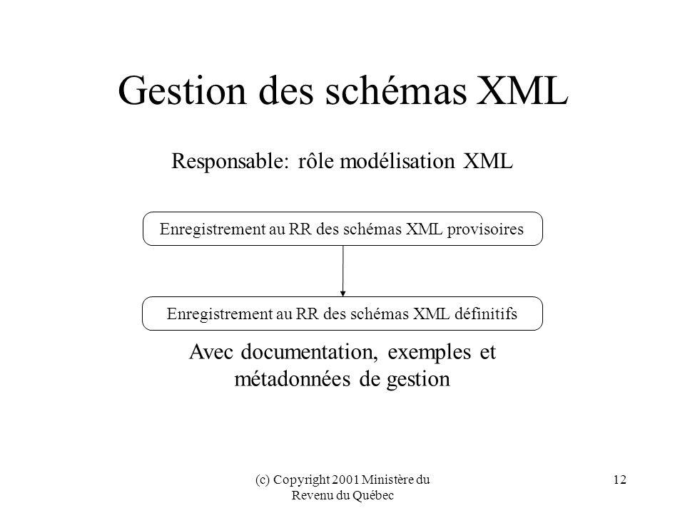 Gestion des schémas XML