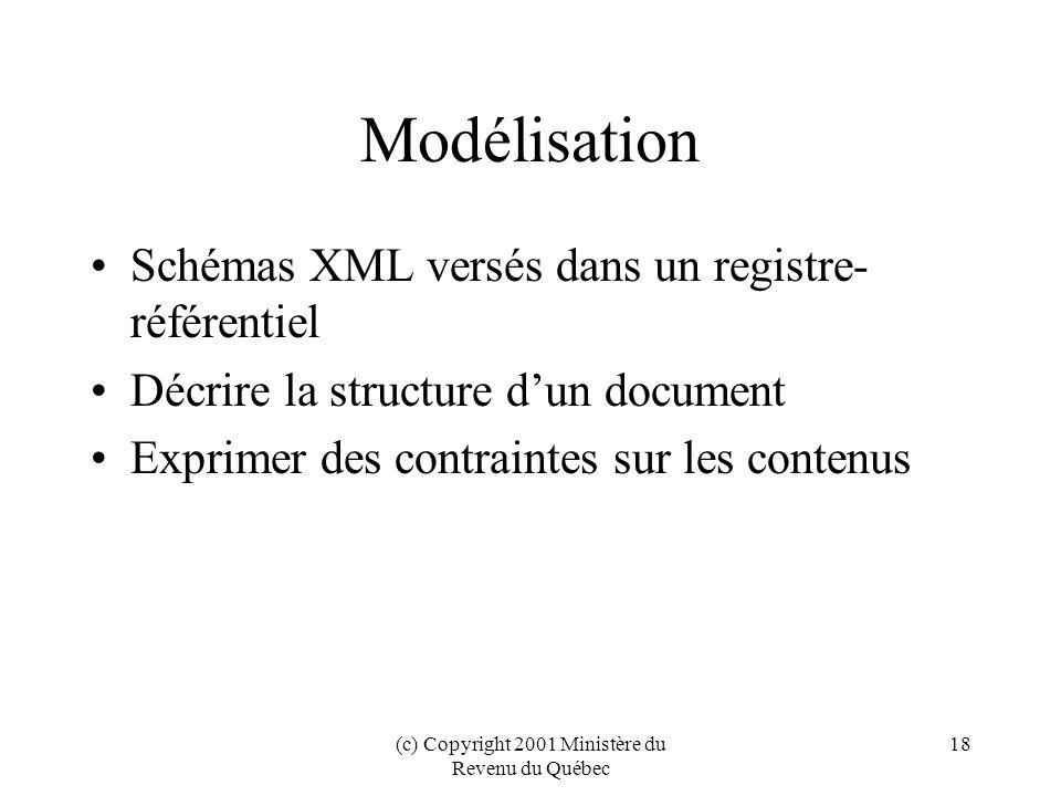 (c) Copyright 2001 Ministère du Revenu du Québec