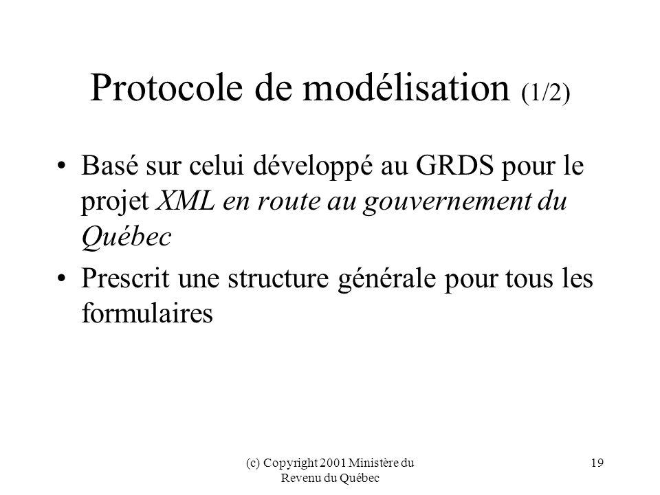 Protocole de modélisation (1/2)