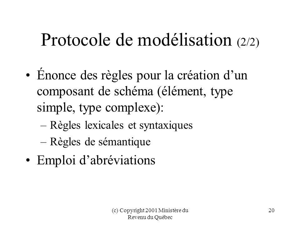 Protocole de modélisation (2/2)