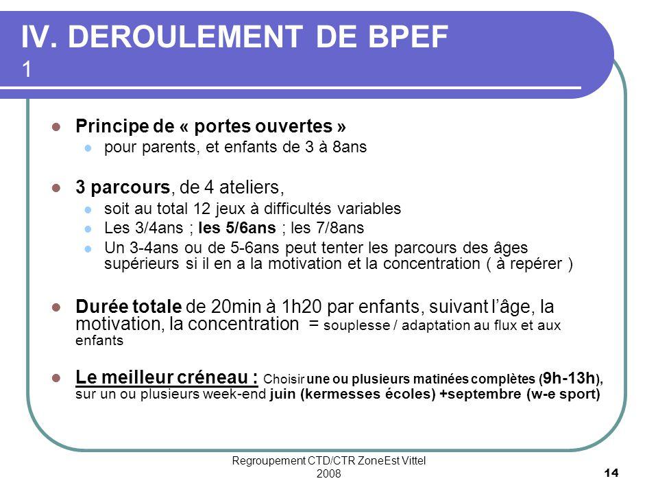 Baby-Ping En Famille (BPEF)