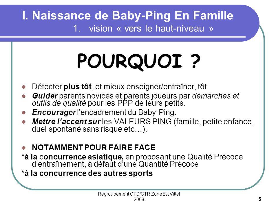 I. Naissance de Baby-Ping En Famille 1. vision « vers le haut-niveau »