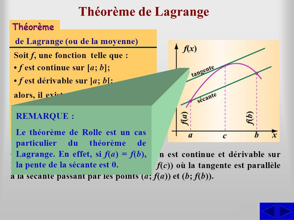Théorème de Lagrange S Théorème de Lagrange (ou de la moyenne)