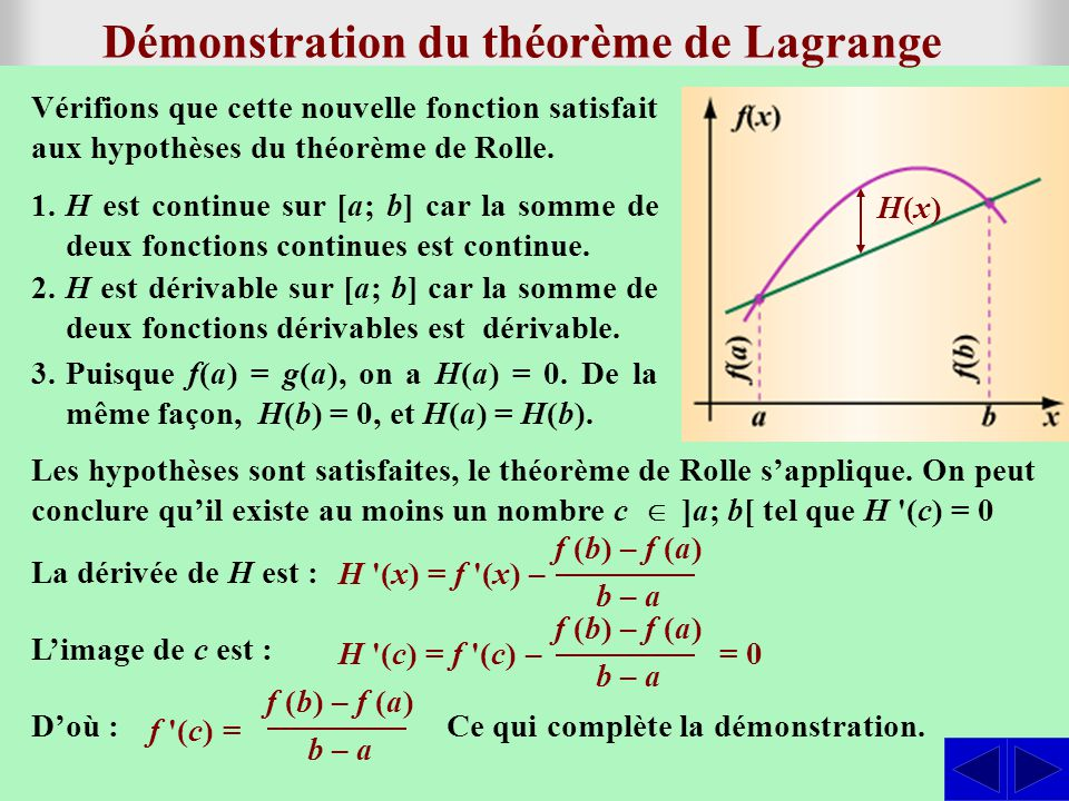 Démonstration du théorème de Lagrange