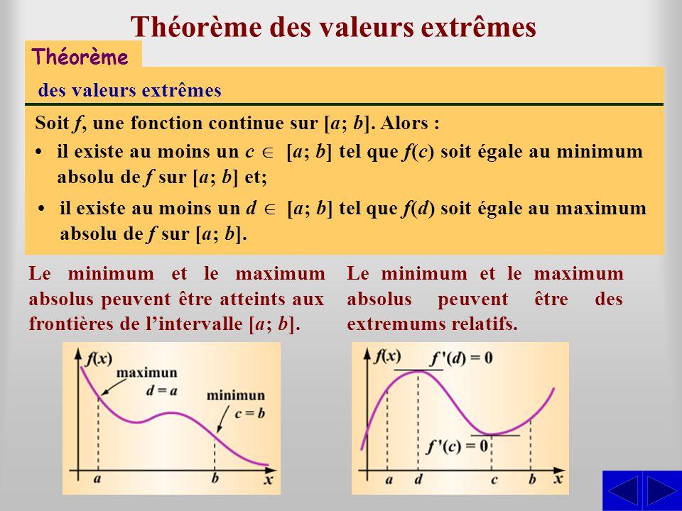 Théorème des valeurs extrêmes