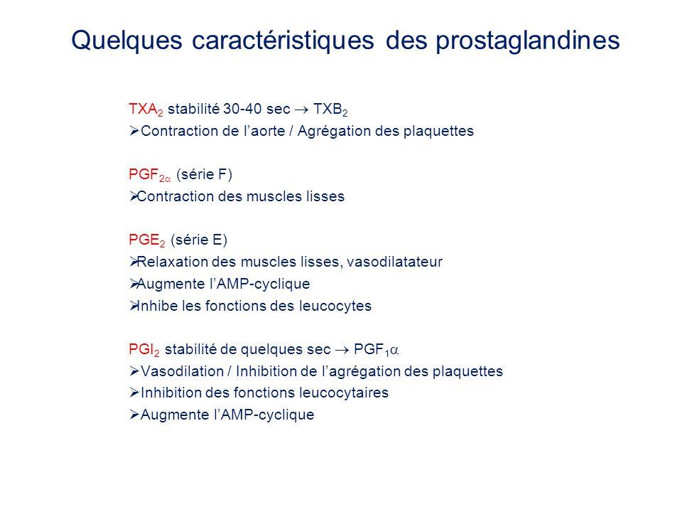 Quelques caractéristiques des prostaglandines