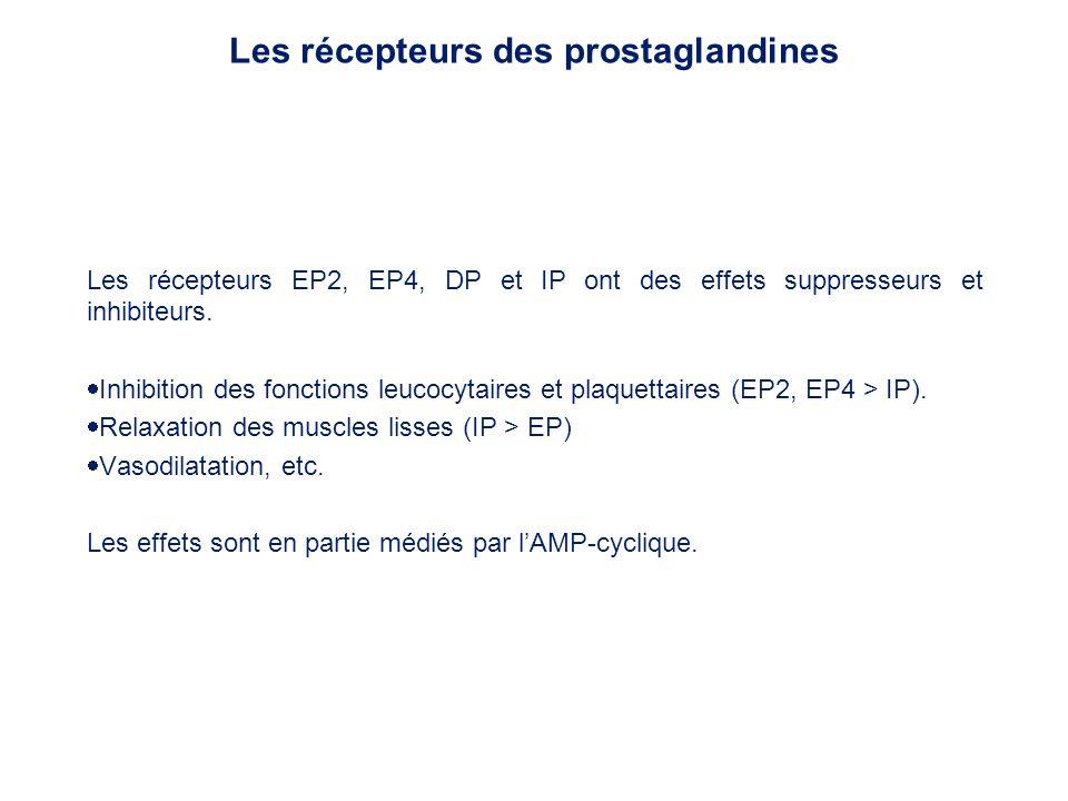Les récepteurs des prostaglandines