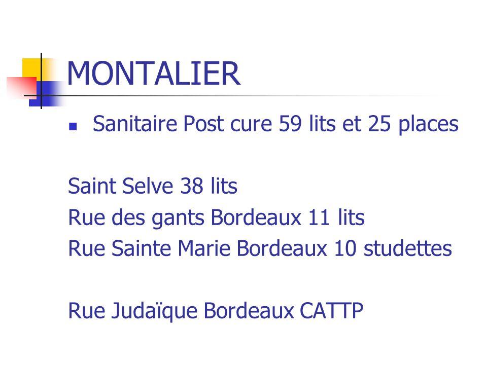 MONTALIER Sanitaire Post cure 59 lits et 25 places Saint Selve 38 lits