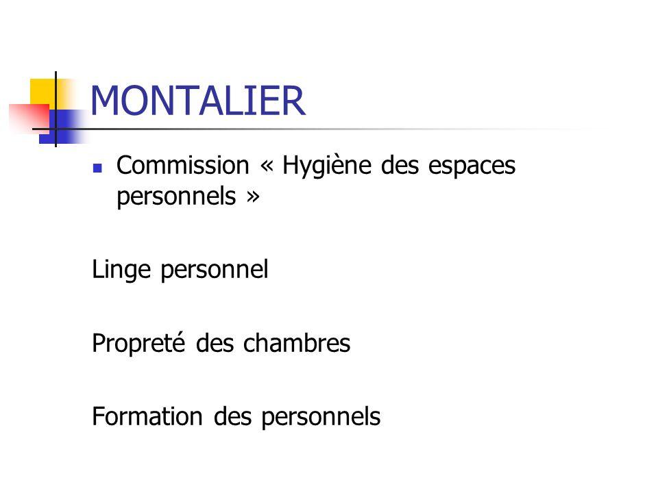 MONTALIER Commission « Hygiène des espaces personnels »