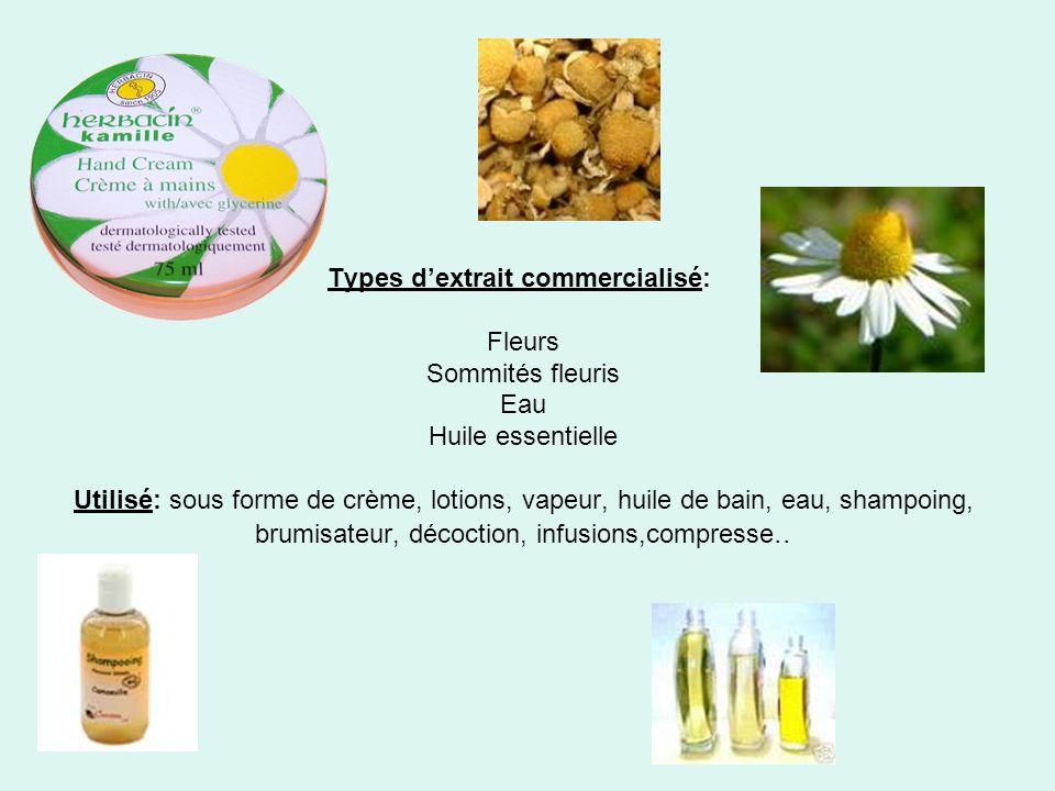 Types d'extrait commercialisé: Fleurs Sommités fleuris Eau Huile essentielle Utilisé: sous forme de crème, lotions, vapeur, huile de bain, eau, shampoing, brumisateur, décoction, infusions,compresse..