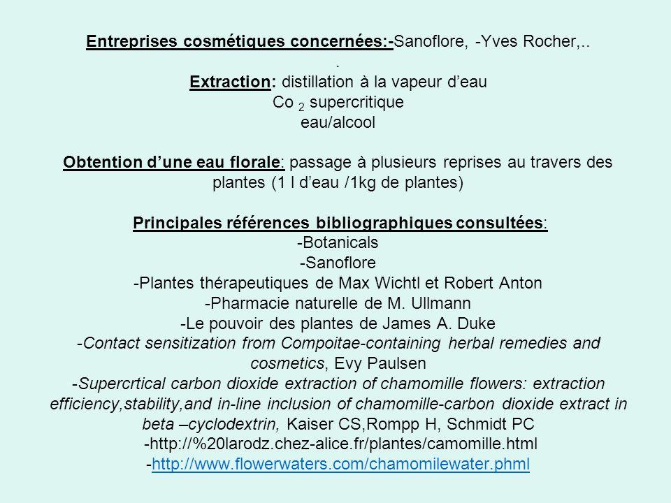 Entreprises cosmétiques concernées:-Sanoflore, -Yves Rocher,