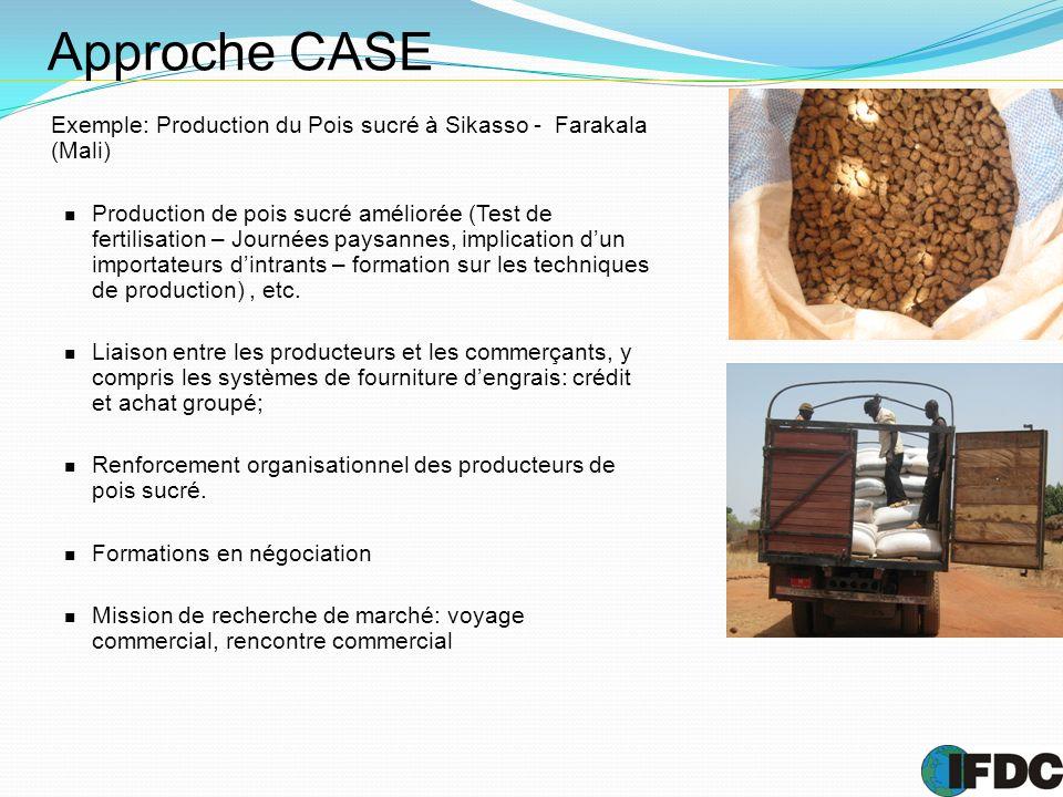 Approche CASE Exemple: Production du Pois sucré à Sikasso - Farakala (Mali)