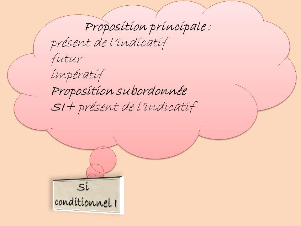 présent de l'indicatif futur impératif Proposition subordonnée