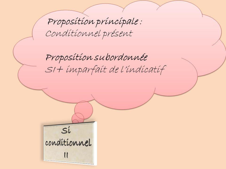 Proposition subordonnée SI+ imparfait de l'indicatif