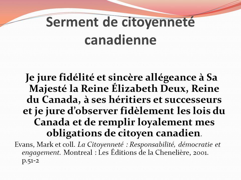 Serment de citoyenneté canadienne