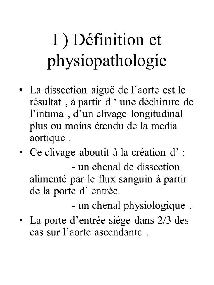 I ) Définition et physiopathologie