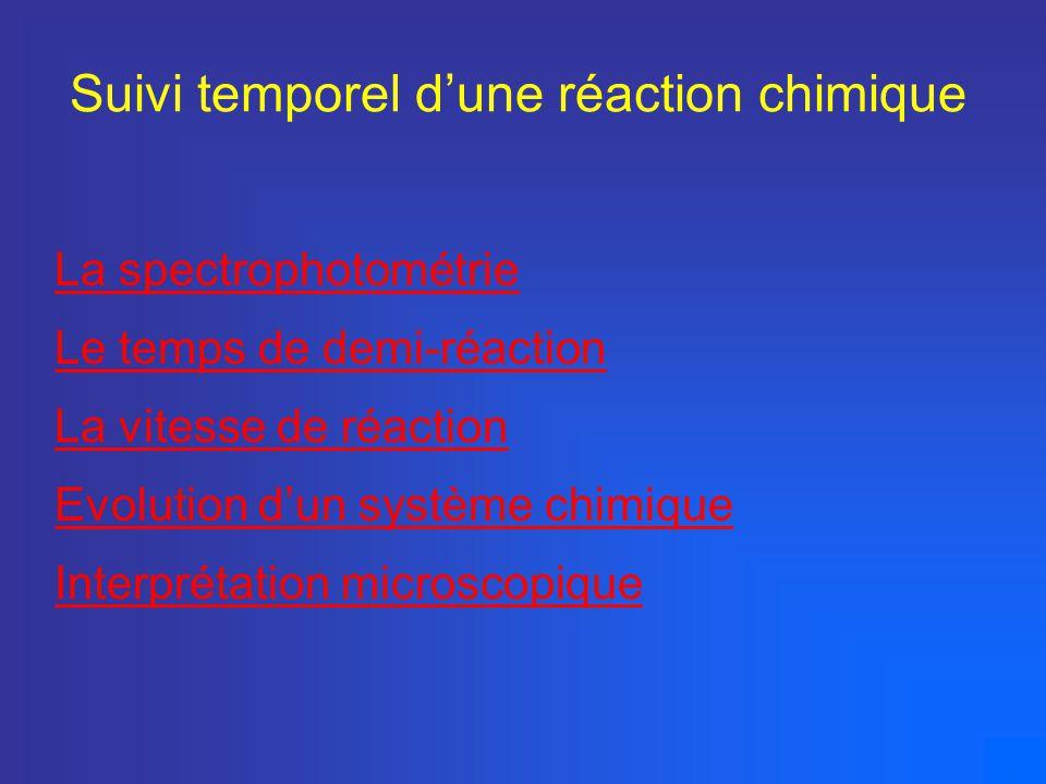 Suivi temporel d'une réaction chimique