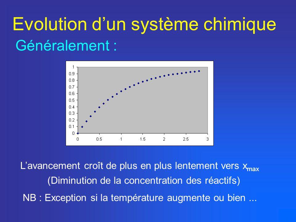 Evolution d'un système chimique