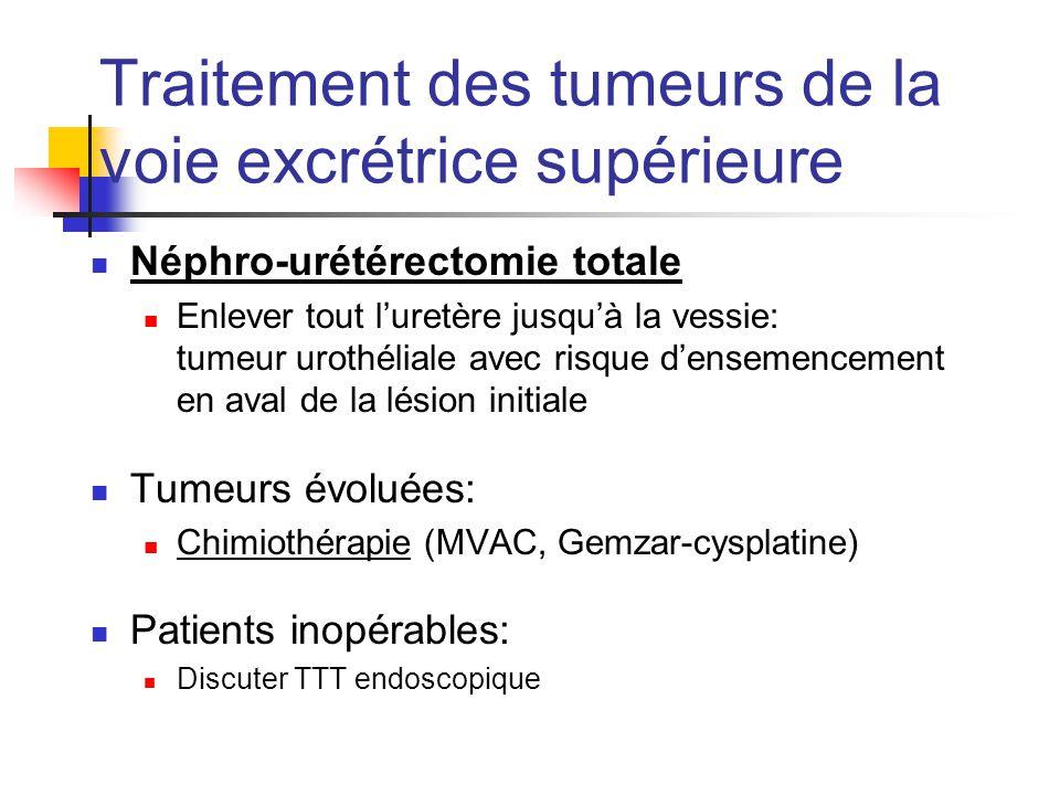 Traitement des tumeurs de la voie excrétrice supérieure
